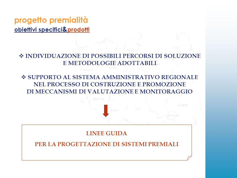 progetto premialità obiettivi specifici & prodotti  INDIVIDUAZIONE DI POSSIBILI PERCORSI DI SOLUZIONE E METODOLOGIE ADOTTABILI  SUPPORTO AL SISTEMA AMMINISTRATIVO REGIONALE NEL PROCESSO DI COSTRUZIONE E PROMOZIONE DI MECCANISMI DI VALUTAZIONE E MONITORAGGIO LINEE GUIDA PER LA PROGETTAZIONE DI SISTEMI PREMIALI