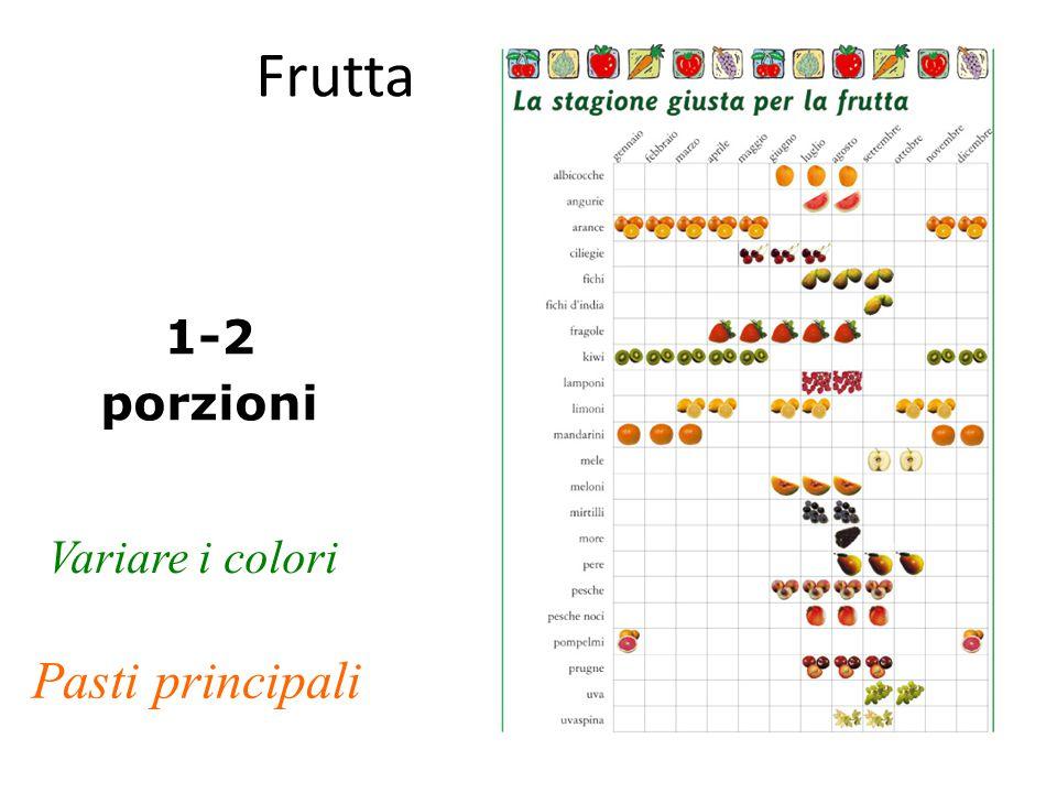 Frutta 1-2 porzioni Pasti principali Variare i colori