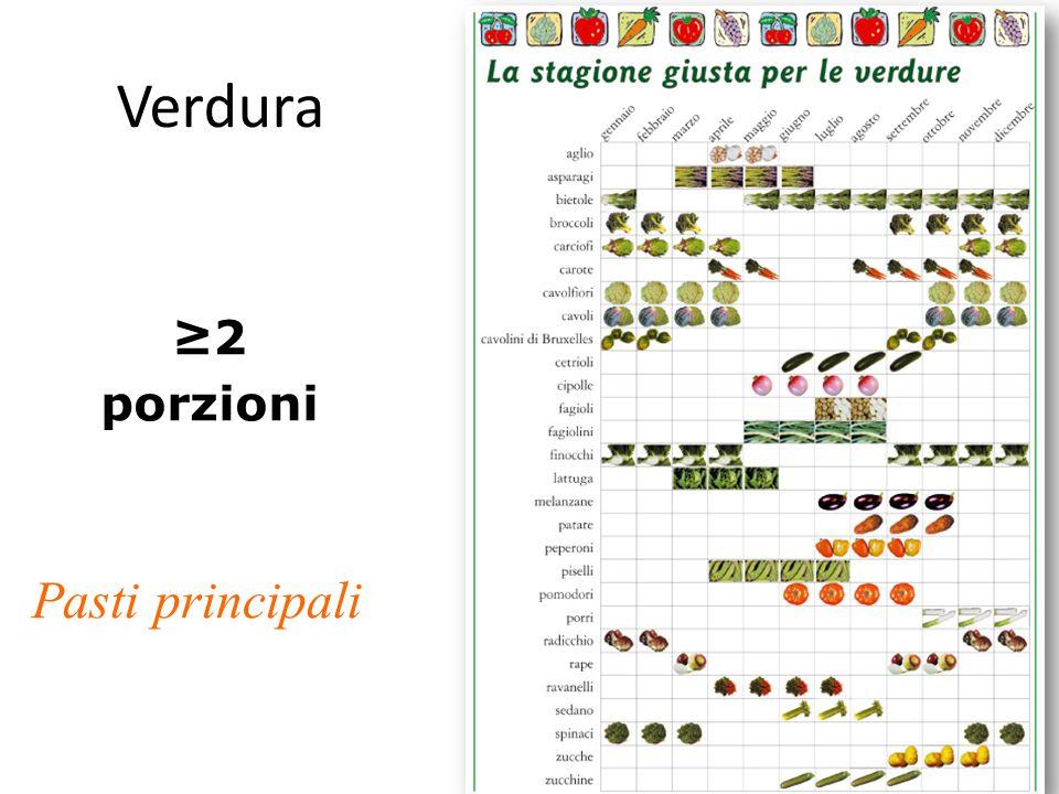 Verdura ≥2 porzioni Pasti principali