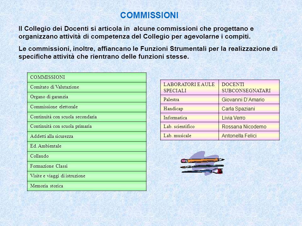 COMMISSIONI Il Collegio dei Docenti si articola in alcune commissioni che progettano e organizzano attività di competenza del Collegio per agevolarne