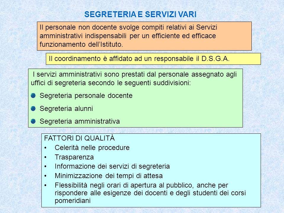 SEGRETERIA E SERVIZI VARI Il personale non docente svolge compiti relativi ai Servizi amministrativi indispensabili per un efficiente ed efficace funz