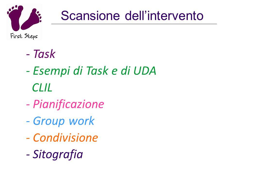 Scansione dell'intervento - Task - Esempi di Task e di UDA CLIL - Pianificazione - Group work - Condivisione - Sitografia