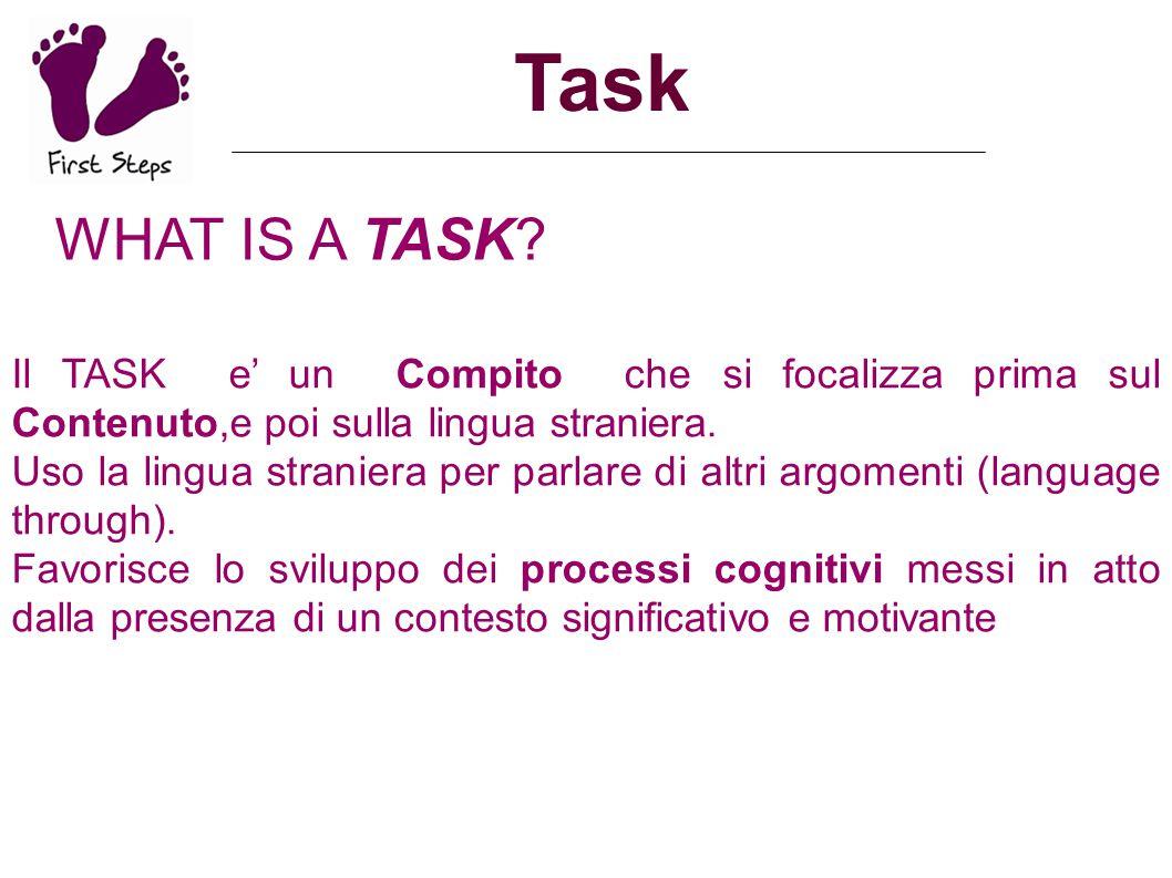Task WHAT IS A TASK? Il TASK e' un Compito che si focalizza prima sul Contenuto,e poi sulla lingua straniera. Uso la lingua straniera per parlare di a