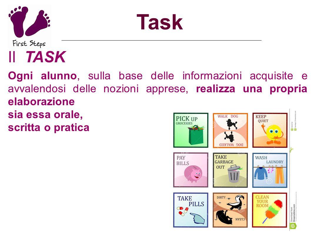 Task Il TASK Ogni alunno, sulla base delle informazioni acquisite e avvalendosi delle nozioni apprese, realizza una propria elaborazione sia essa oral