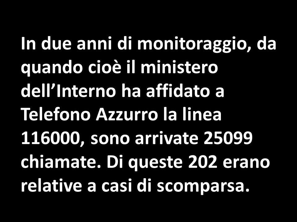 Anche nel nostro Paese la situazione non è confortante, come si evince dal dossier presentato da Telefono Azzurro in occasione della 'Giornata Internazionale dei Bambini scomparsi'.