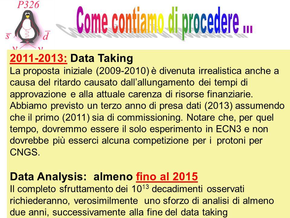 2011-2013: Data Taking La proposta iniziale (2009-2010) è divenuta irrealistica anche a causa del ritardo causato dall'allungamento dei tempi di approvazione e alla attuale carenza di risorse finanziarie.