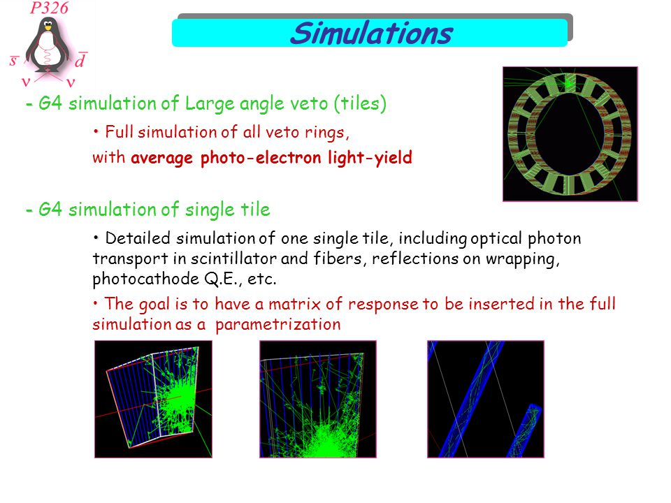 - - G4 simulation of Large angle veto (tiles) Full simulation of all veto rings, with average photo-electron light-yield - - G4 simulation of single t