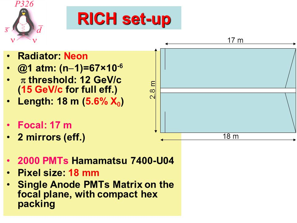 RICH set-up Radiator: Neon @1 atm: (n  1)=67×10 -6  threshold: 12 GeV/c (15 GeV/c for full eff.) Length: 18 m (5.6% X 0 ) Focal: 17 m 2 mirrors (eff