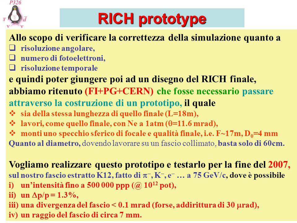 RICH prototype Allo scopo di verificare la correttezza della simulazione quanto a  risoluzione angolare,  numero di fotoelettroni,  risoluzione temporale e quindi poter giungere poi ad un disegno del RICH finale, abbiamo ritenuto (FI+PG+CERN) che fosse necessario passare attraverso la costruzione di un prototipo, il quale  sia della stessa lunghezza di quello finale (L=18m),  lavori, come quello finale, con Ne a 1atm (  =11.6 mrad),  monti uno specchio sferico di focale e qualità finale, i.e.