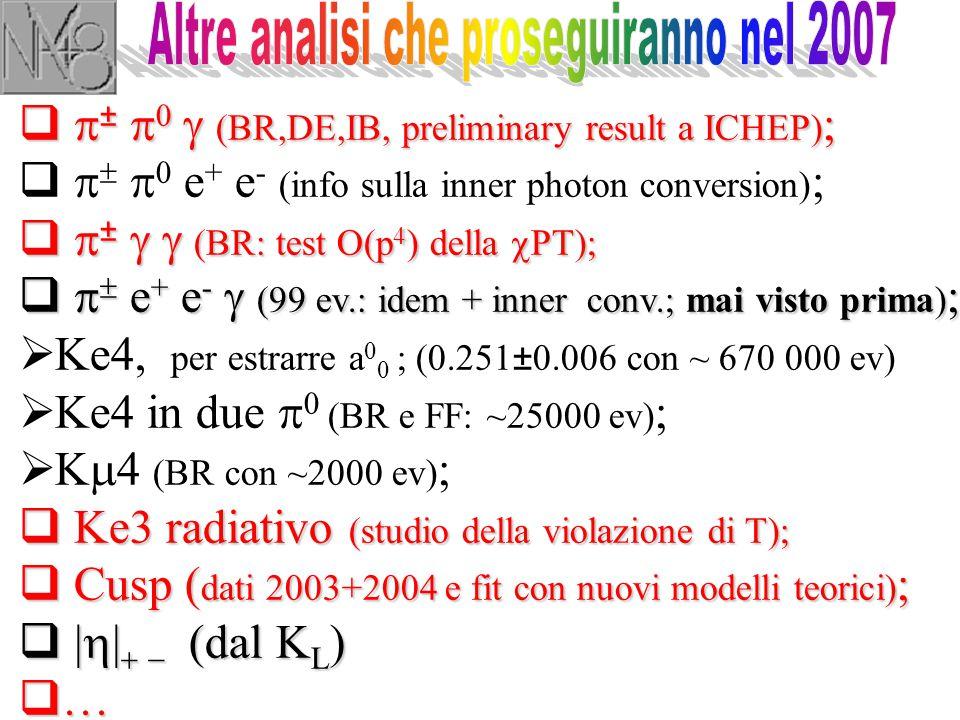 Per consentire una sufficiente risoluzione nella massa mancante K- , il GT deve poter misurare l'impulso delle particelle del fascio ( , K, etc …) con  p/p < 0.5% e con risoluzione angolare  ~ 15  rad e con risoluzione temporale  t  ps, poiché questo deve accadere in presenza di un rate di circa 800 MHZ di particelle  (di cui solo 50 MHz fatto da K …).