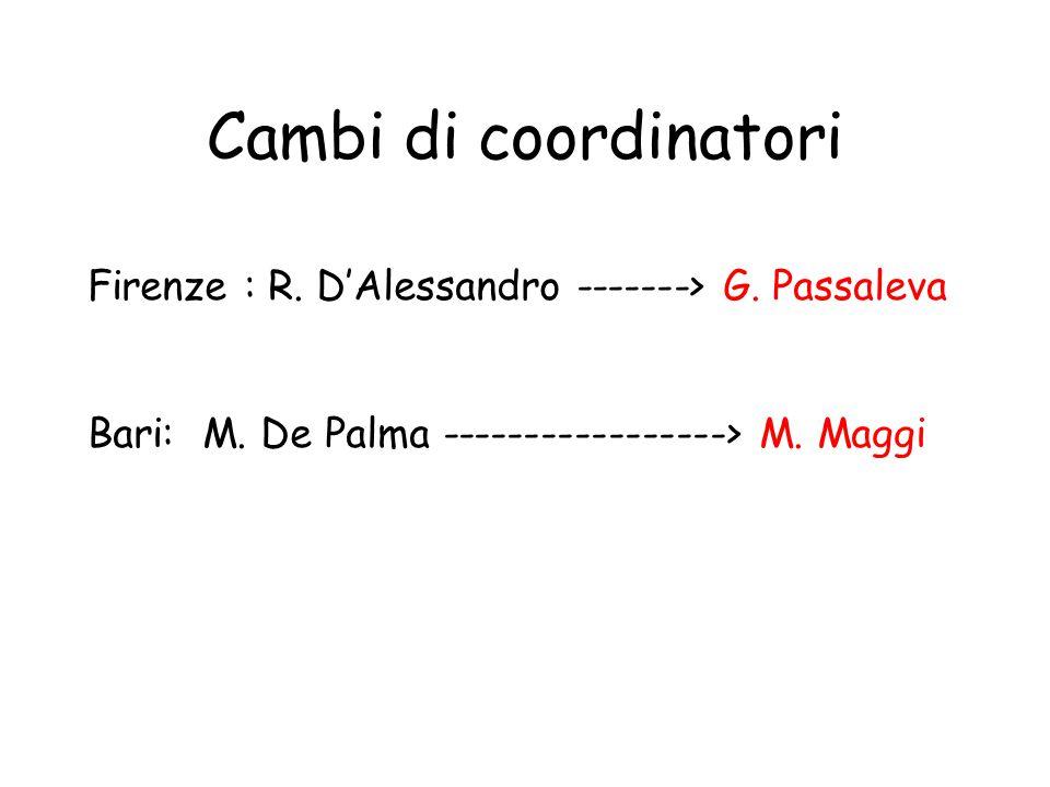 Cambi di coordinatori Firenze : R. D'Alessandro -------> G.