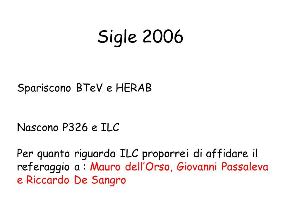 Sigle 2006 Spariscono BTeV e HERAB Nascono P326 e ILC Per quanto riguarda ILC proporrei di affidare il referaggio a : Mauro dell'Orso, Giovanni Passaleva e Riccardo De Sangro
