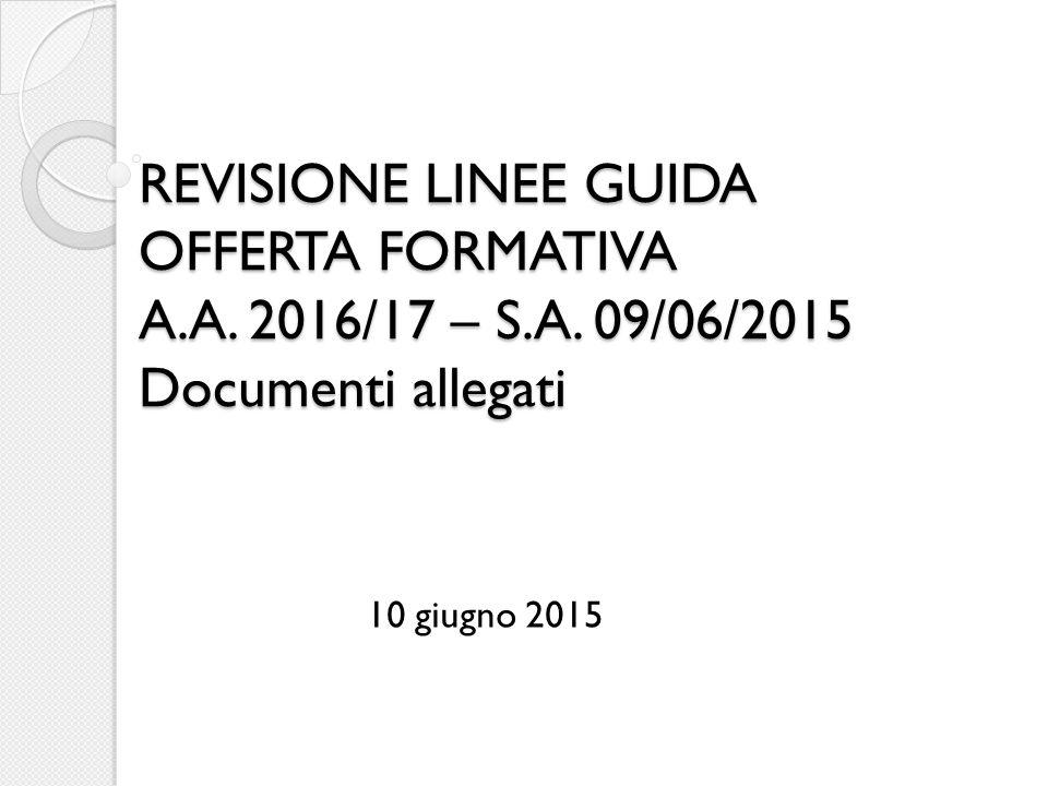 REVISIONE LINEE GUIDA OFFERTA FORMATIVA A.A. 2016/17 – S.A. 09/06/2015 Documenti allegati 10 giugno 2015