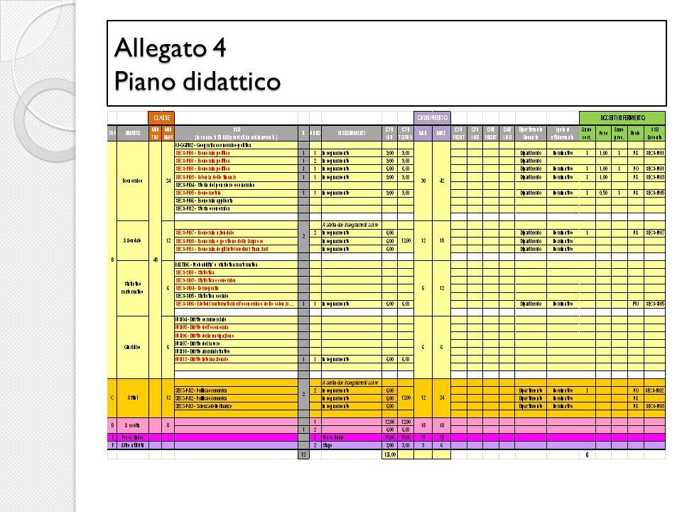 Allegato 4 Piano didattico