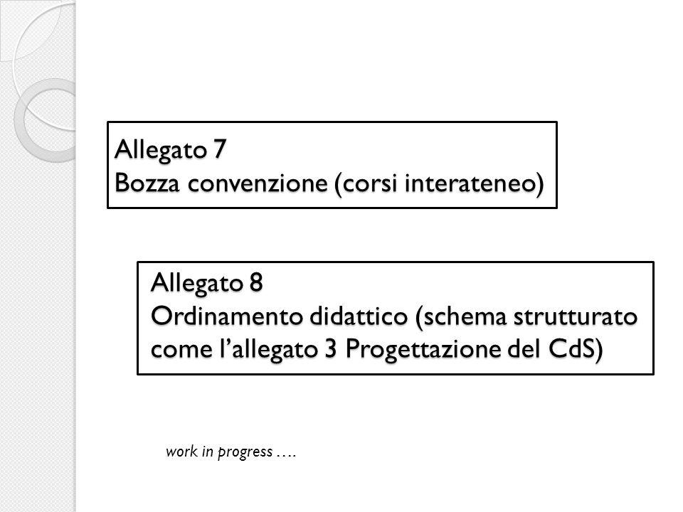 Allegato 7 Bozza convenzione (corsi interateneo) Allegato 8 Ordinamento didattico (schema strutturato come l'allegato 3 Progettazione del CdS) work in