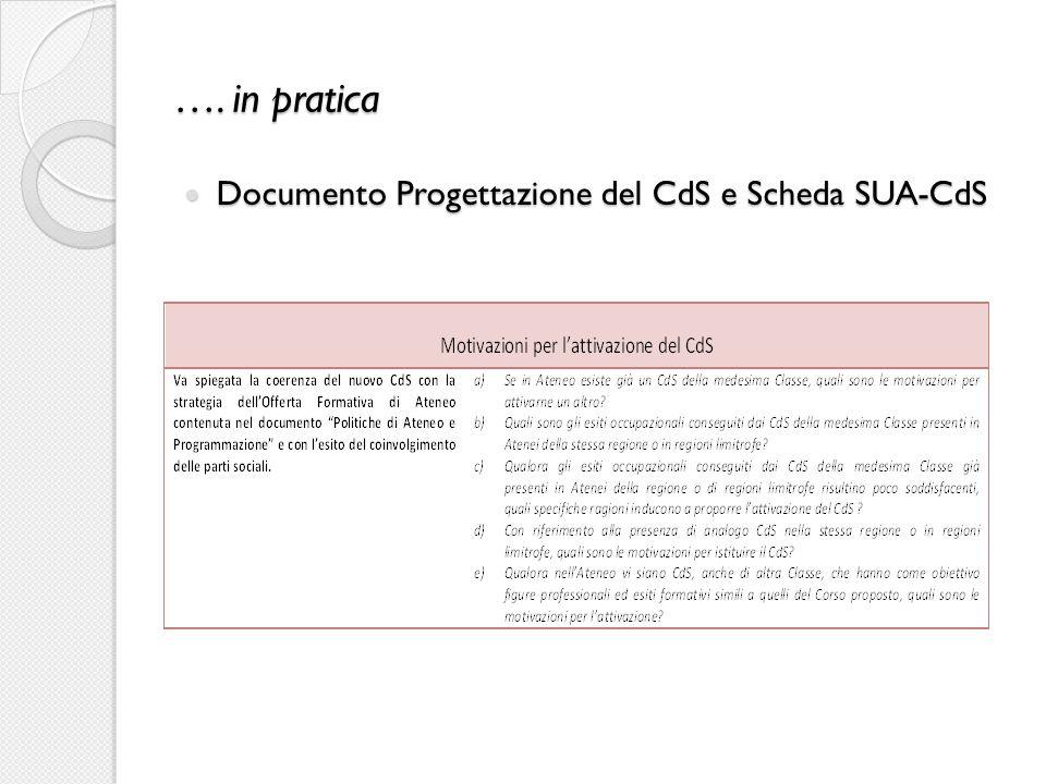 …. in pratica Documento Progettazione del CdS e Scheda SUA-CdS Documento Progettazione del CdS e Scheda SUA-CdS