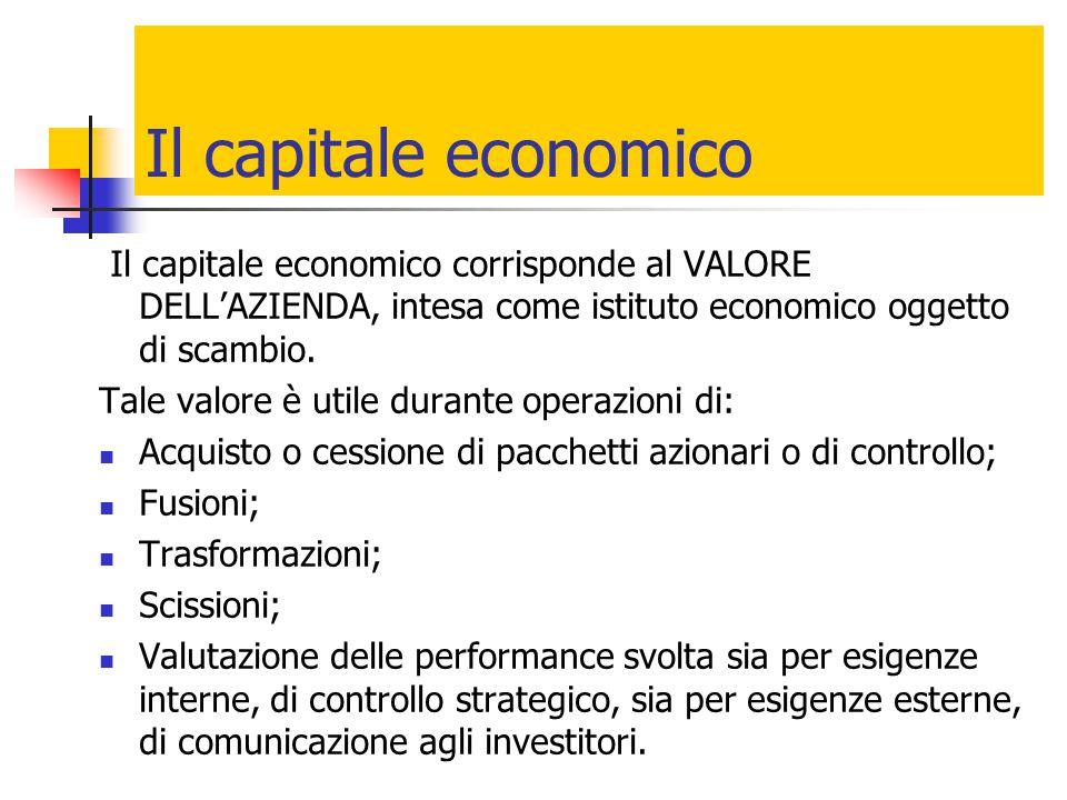 Il capitale economico Il capitale economico corrisponde al VALORE DELL'AZIENDA, intesa come istituto economico oggetto di scambio. Tale valore è utile