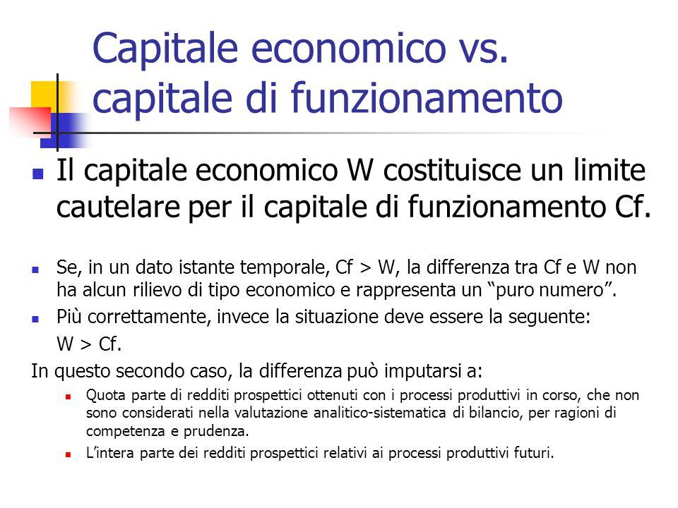 Capitale economico vs. capitale di funzionamento Il capitale economico W costituisce un limite cautelare per il capitale di funzionamento Cf. Se, in u
