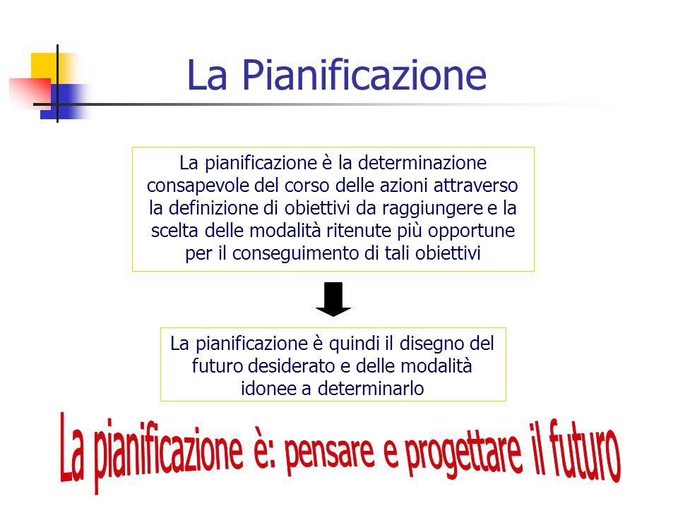 La Pianificazione La pianificazione è la determinazione consapevole del corso delle azioni attraverso la definizione di obiettivi da raggiungere e la scelta delle modalità ritenute più opportune per il conseguimento di tali obiettivi La pianificazione è quindi il disegno del futuro desiderato e delle modalità idonee a determinarlo
