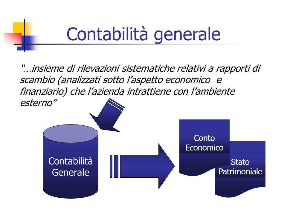"""""""…insieme di rilevazioni sistematiche relativi a rapporti di scambio (analizzati sotto l'aspetto economico e finanziario) che l'azienda intrattiene co"""