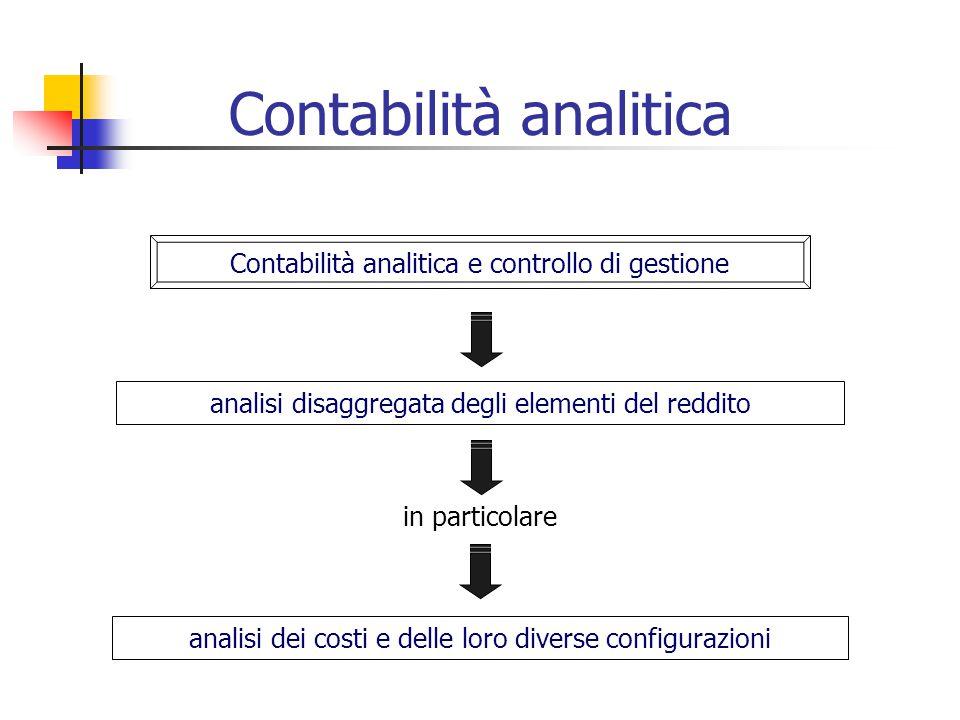 Contabilità analitica e controllo di gestione analisi disaggregata degli elementi del reddito in particolare analisi dei costi e delle loro diverse configurazioni