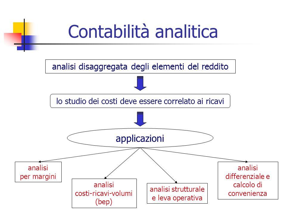 Contabilità analitica analisi disaggregata degli elementi del reddito lo studio dei costi deve essere correlato ai ricavi applicazioni analisi per margini analisi costi-ricavi-volumi (bep) analisi strutturale e leva operativa analisi differenziale e calcolo di convenienza