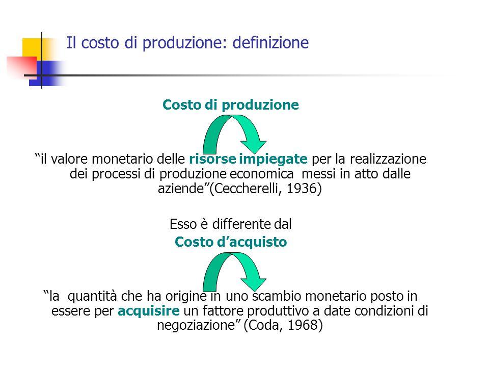 """Il costo di produzione: definizione Costo di produzione """"il valore monetario delle risorse impiegate per la realizzazione dei processi di produzione e"""