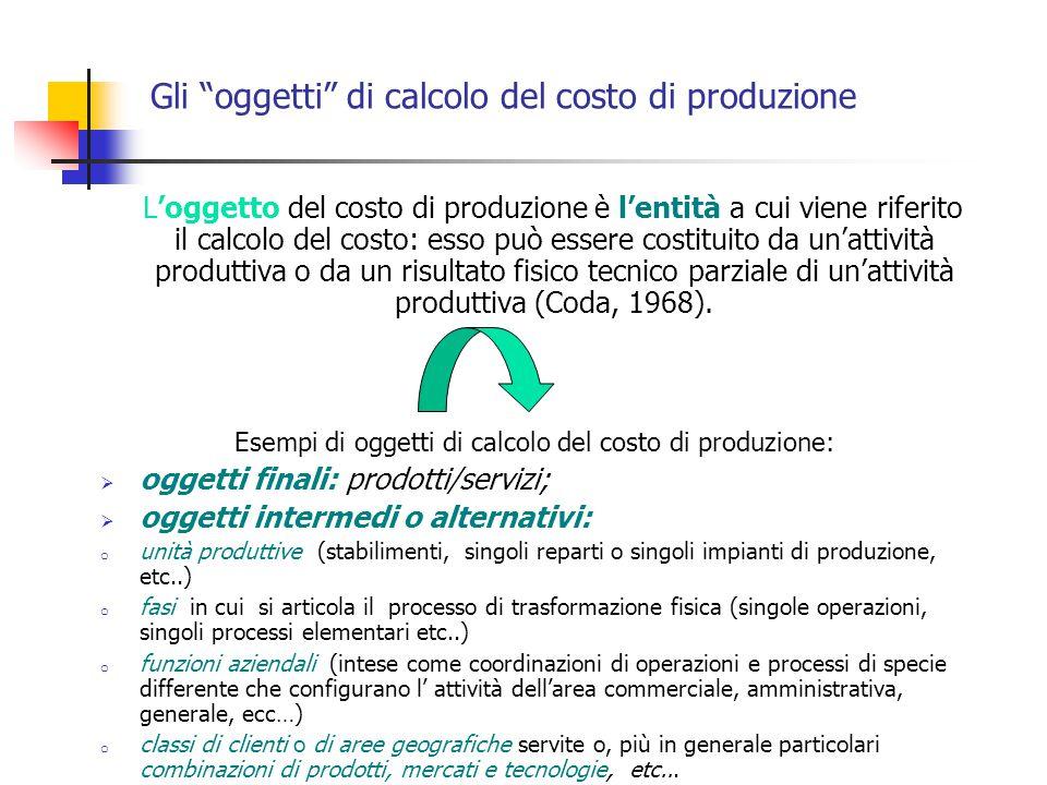 Gli oggetti di calcolo del costo di produzione L'oggetto del costo di produzione è l'entità a cui viene riferito il calcolo del costo: esso può essere costituito da un'attività produttiva o da un risultato fisico tecnico parziale di un'attività produttiva (Coda, 1968).