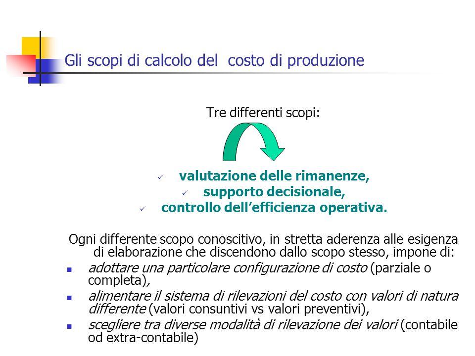 Gli scopi di calcolo del costo di produzione Tre differenti scopi: valutazione delle rimanenze, supporto decisionale, controllo dell'efficienza operativa.