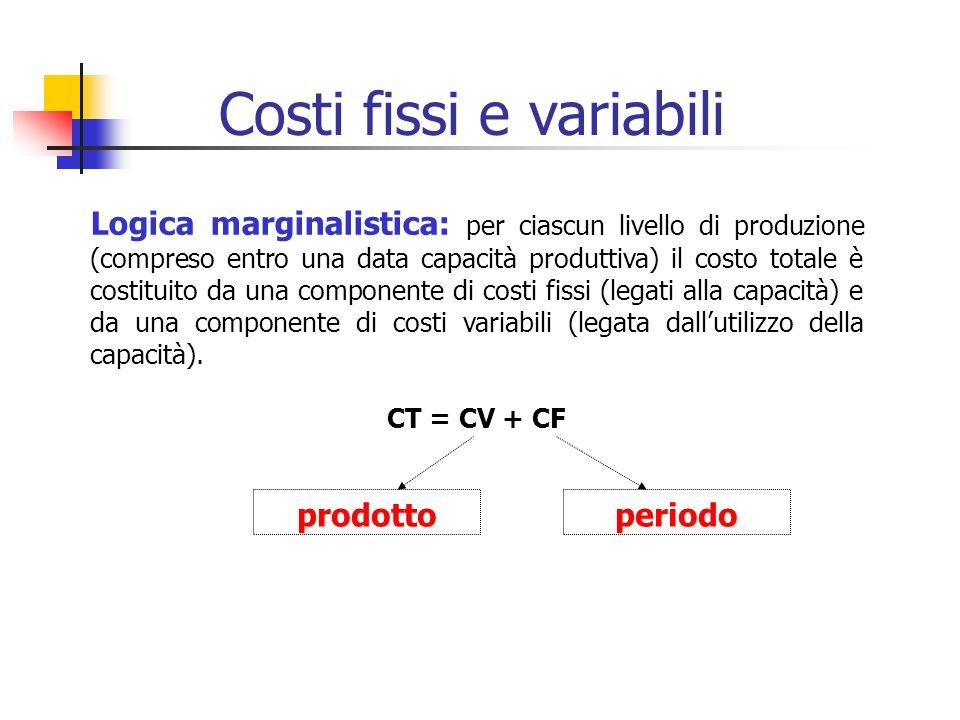Logica marginalistica: per ciascun livello di produzione (compreso entro una data capacità produttiva) il costo totale è costituito da una componente