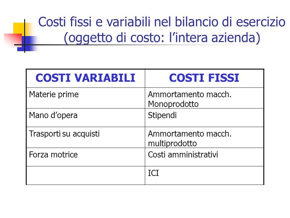Costi fissi e variabili nel bilancio di esercizio (oggetto di costo: l'intera azienda) COSTI VARIABILICOSTI FISSI Materie primeAmmortamento macch. Mon