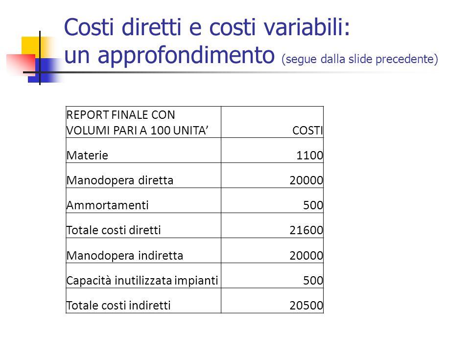 Costi diretti e costi variabili: un approfondimento (segue dalla slide precedente) REPORT FINALE CON VOLUMI PARI A 100 UNITA'COSTI Materie1100 Manodopera diretta20000 Ammortamenti500 Totale costi diretti21600 Manodopera indiretta20000 Capacità inutilizzata impianti500 Totale costi indiretti20500