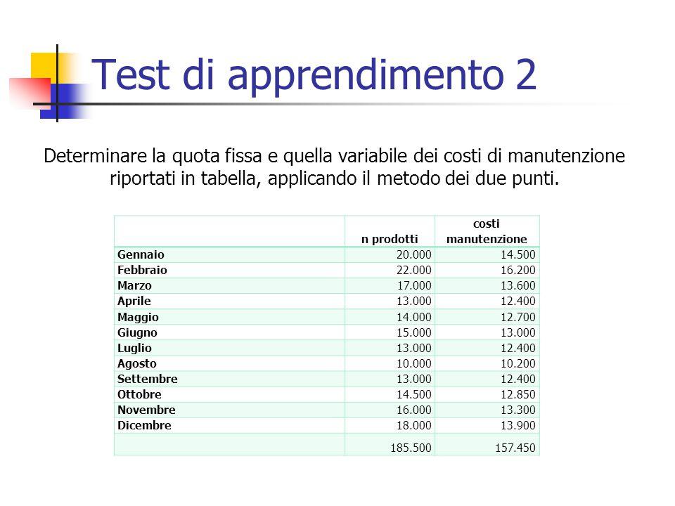 Test di apprendimento 2 n prodotti costi manutenzione Gennaio20.00014.500 Febbraio22.00016.200 Marzo17.00013.600 Aprile13.00012.400 Maggio14.00012.700