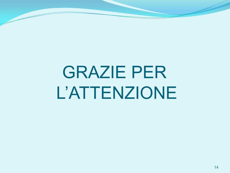 GRAZIE PER L'ATTENZIONE 14