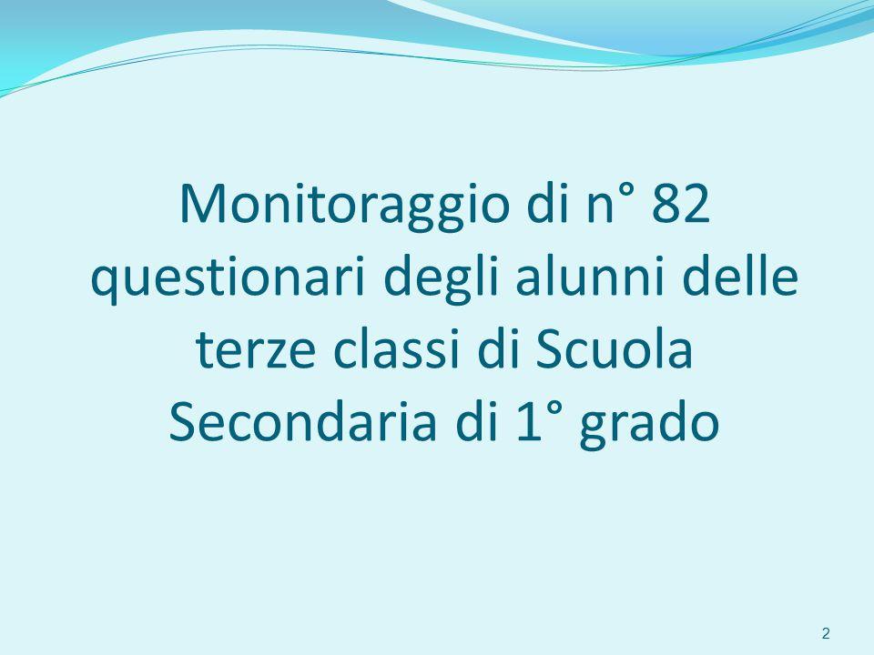 Monitoraggio di n° 82 questionari degli alunni delle terze classi di Scuola Secondaria di 1° grado 2