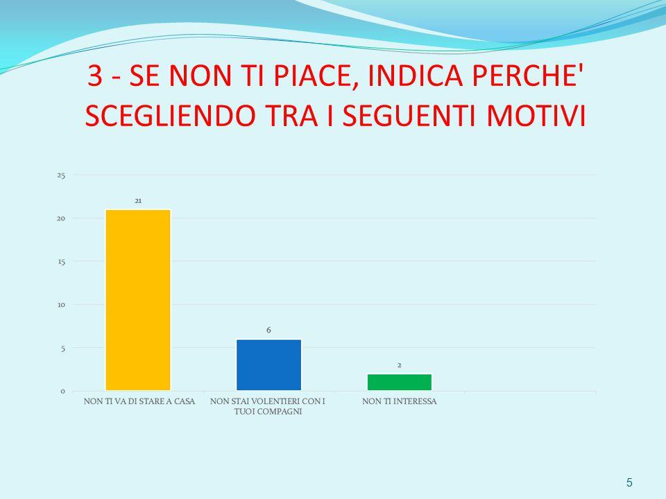 3 - SE NON TI PIACE, INDICA PERCHE SCEGLIENDO TRA I SEGUENTI MOTIVI 5