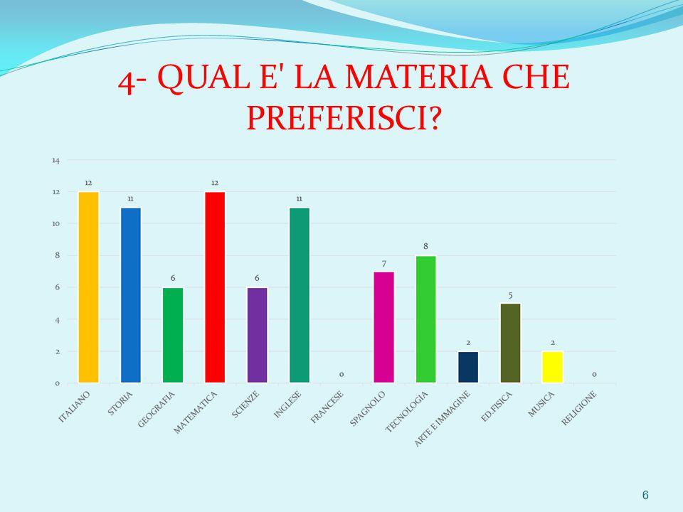 4- QUAL E LA MATERIA CHE PREFERISCI 6