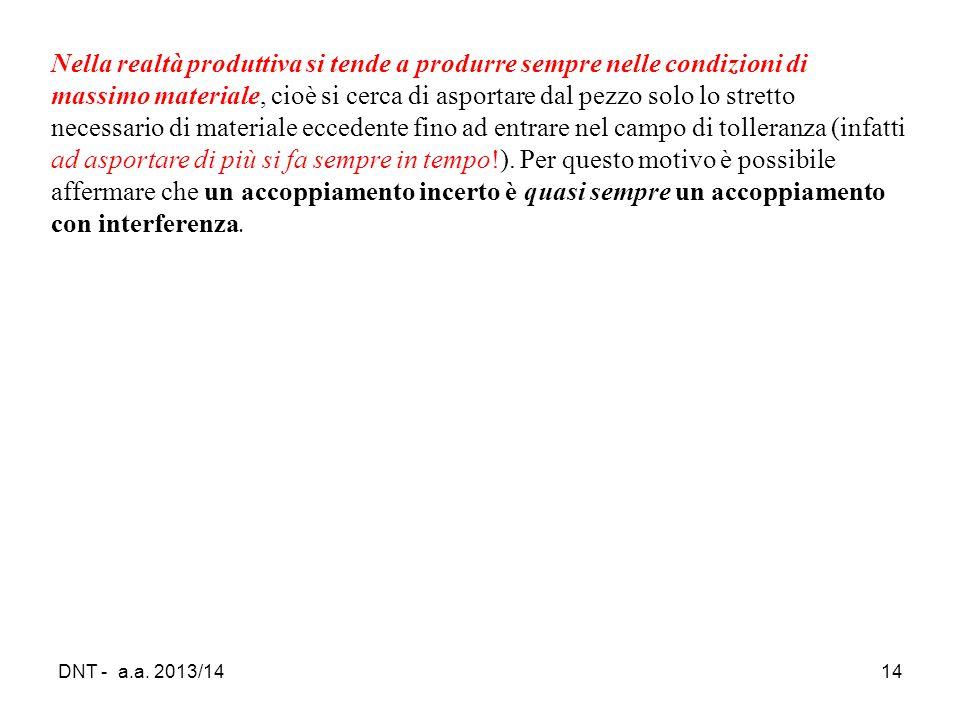 DNT - a.a. 2013/1414 Nella realtà produttiva si tende a produrre sempre nelle condizioni di massimo materiale, cioè si cerca di asportare dal pezzo so