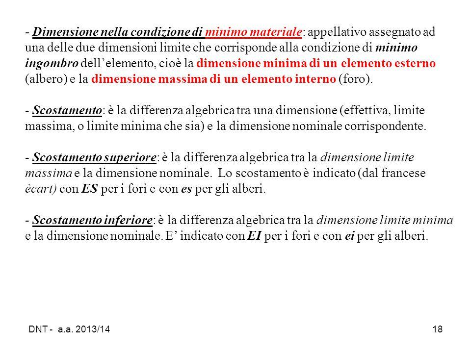 DNT - a.a. 2013/1418 ‑ Dimensione nella condizione di minimo materiale: appellativo assegnato ad una delle due dimensioni limite che corrisponde alla