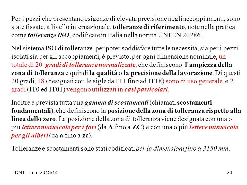 DNT - a.a. 2013/1424 Per i pezzi che presentano esigenze di elevata precisione negli accoppiamenti, sono state fissate, a livello internazionale, toll