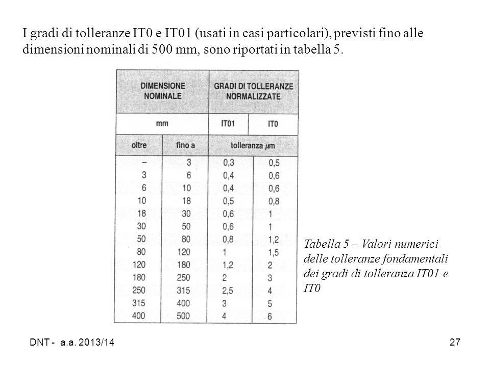 DNT - a.a. 2013/1427 Tabella 5 – Valori numerici delle tolleranze fondamentali dei gradi di tolleranza IT01 e IT0 I gradi di tolleranze IT0 e IT01 (us