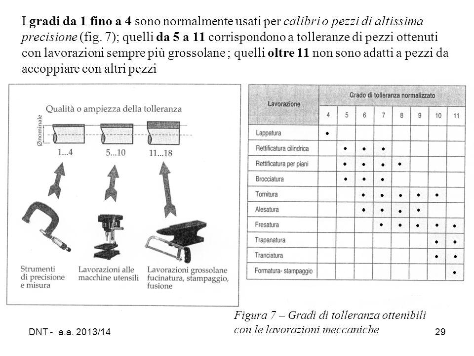 DNT - a.a. 2013/1429 I gradi da 1 fino a 4 sono normalmente usati per calibri o pezzi di altissima precisione (fig. 7); quelli da 5 a 11 corrispondono