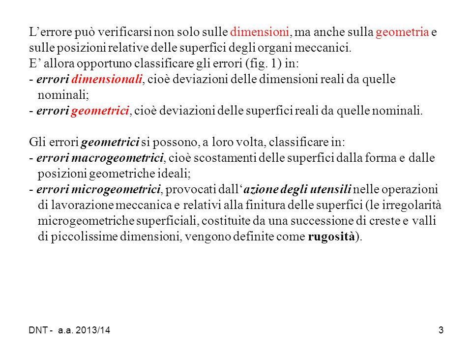 DNT - a.a. 2013/143 L'errore può verificarsi non solo sulle dimensioni, ma anche sulla geometria e sulle posizioni relative delle superfici degli orga