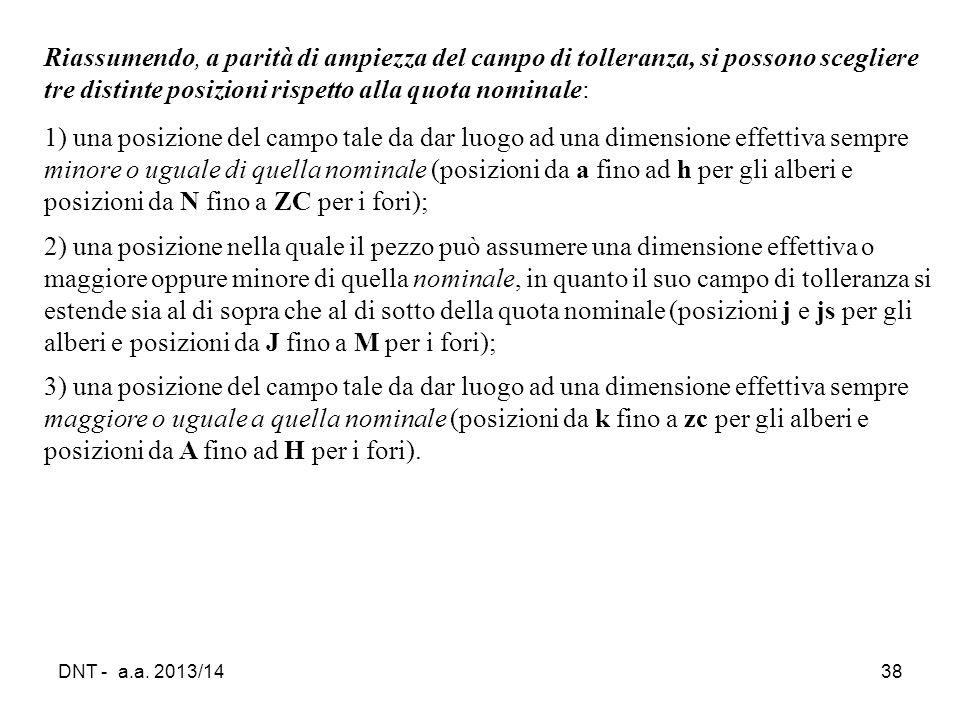 DNT - a.a. 2013/1438 Riassumendo, a parità di ampiezza del campo di tolleranza, si possono scegliere tre distinte posizioni rispetto alla quota nomina