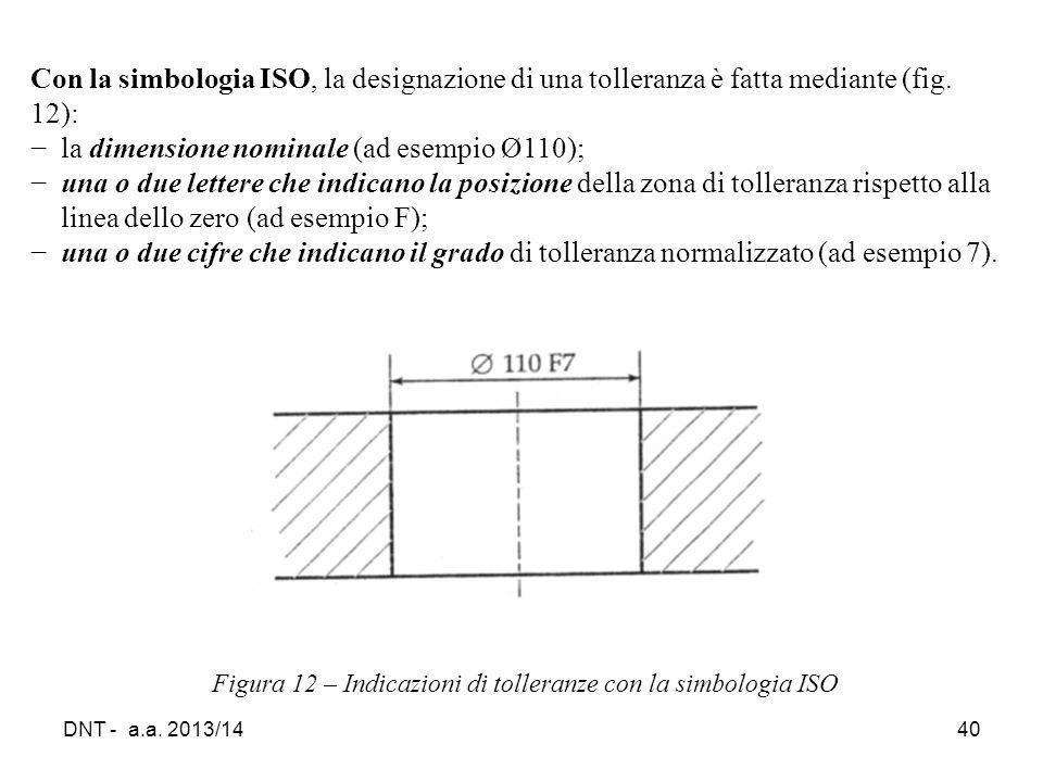 DNT - a.a. 2013/1440 Con la simbologia ISO, la designazione di una tolleranza è fatta mediante (fig. 12): −la dimensione nominale (ad esempio Ø110); −
