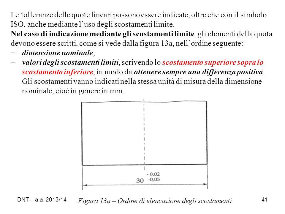 DNT - a.a. 2013/1441 Le tolleranze delle quote lineari possono essere indicate, oltre che con il simbolo ISO, anche mediante l'uso degli scostamenti l