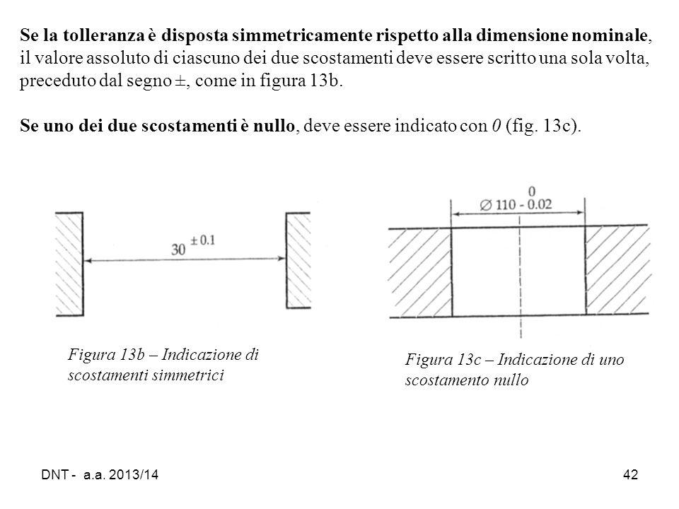 DNT - a.a. 2013/1442 Figura 13b – Indicazione di scostamenti simmetrici Se la tolleranza è disposta simmetricamente rispetto alla dimensione nominale,