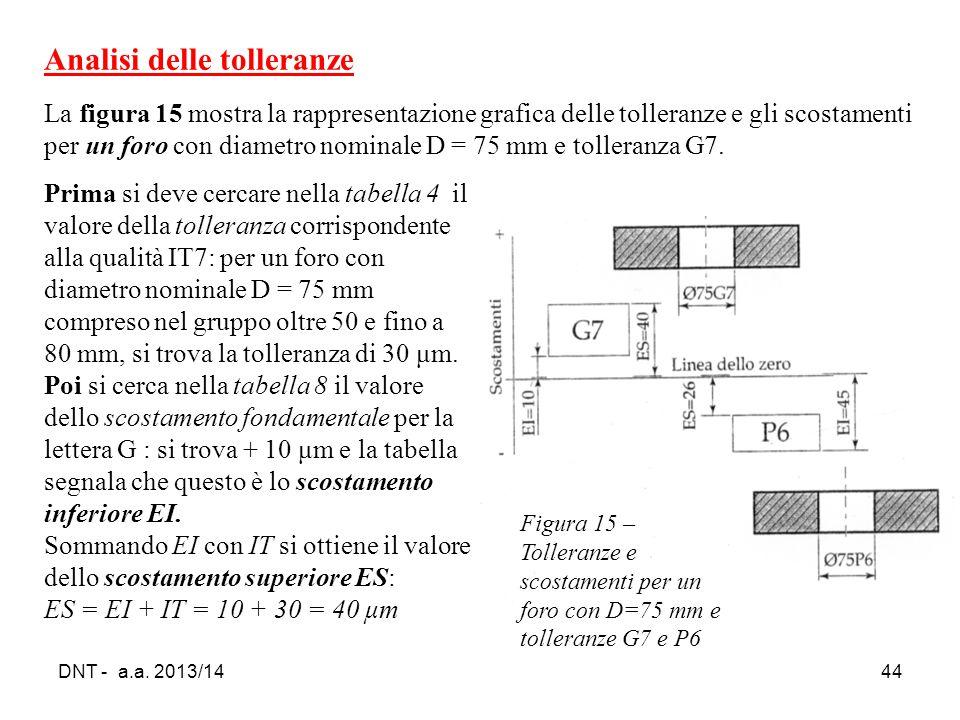 DNT - a.a. 2013/1444 Figura 15 – Tolleranze e scostamenti per un foro con D=75 mm e tolleranze G7 e P6 Analisi delle tolleranze La figura 15 mostra la
