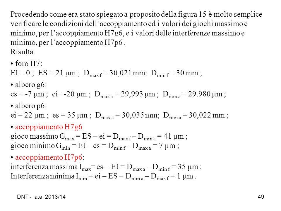 DNT - a.a. 2013/1449 Procedendo come era stato spiegato a proposito della figura 15 è molto semplice verificare le condizioni dell'accoppiamento ed i