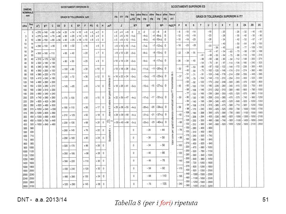 DNT - a.a. 2013/1451 Tabella 8 (per i fori) ripetuta